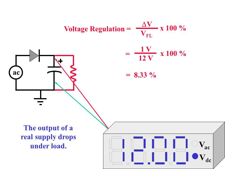 Vac Vdc Vac Vdc DV x 100 % Voltage Regulation = VFL 1 V = x 100 % 12 V