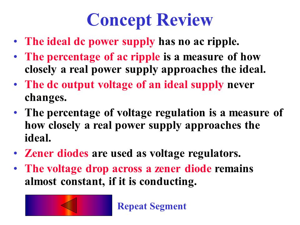 Concept Review The ideal dc power supply has no ac ripple.
