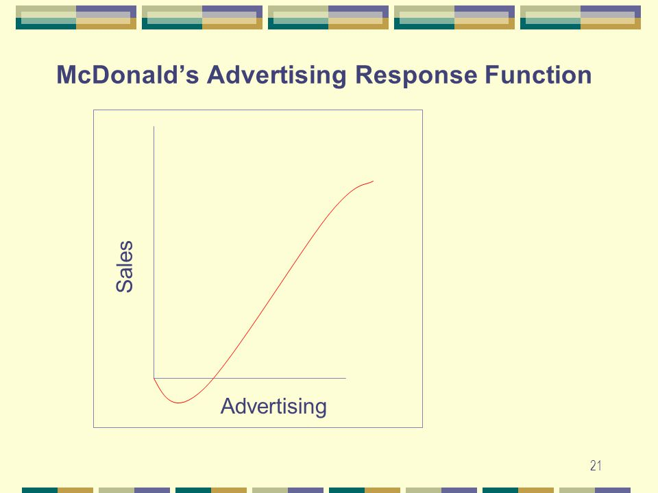 mcdonald s planning function Report on mcdonald's hr management 1 human resource management 2 human resource management introduction • mcdonald's is the largest and best known global food service retailer with more.