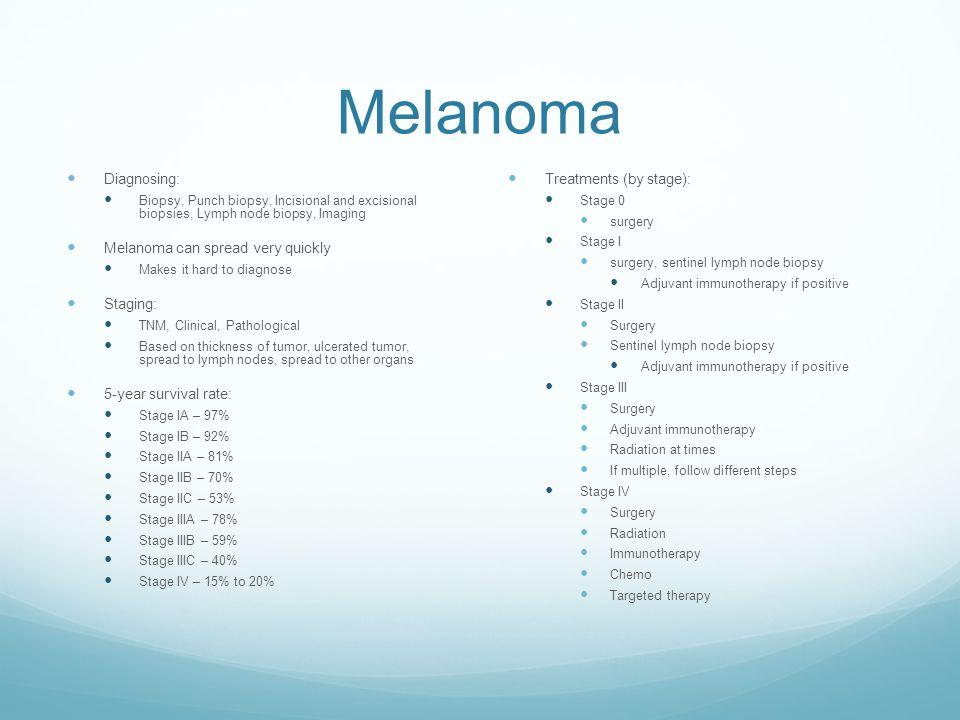 Melanoma Stage 0