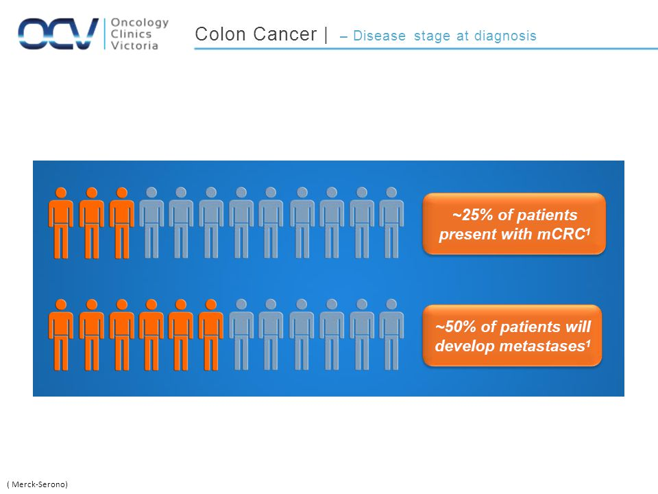 Colon Cancer | – Disease stage at diagnosis