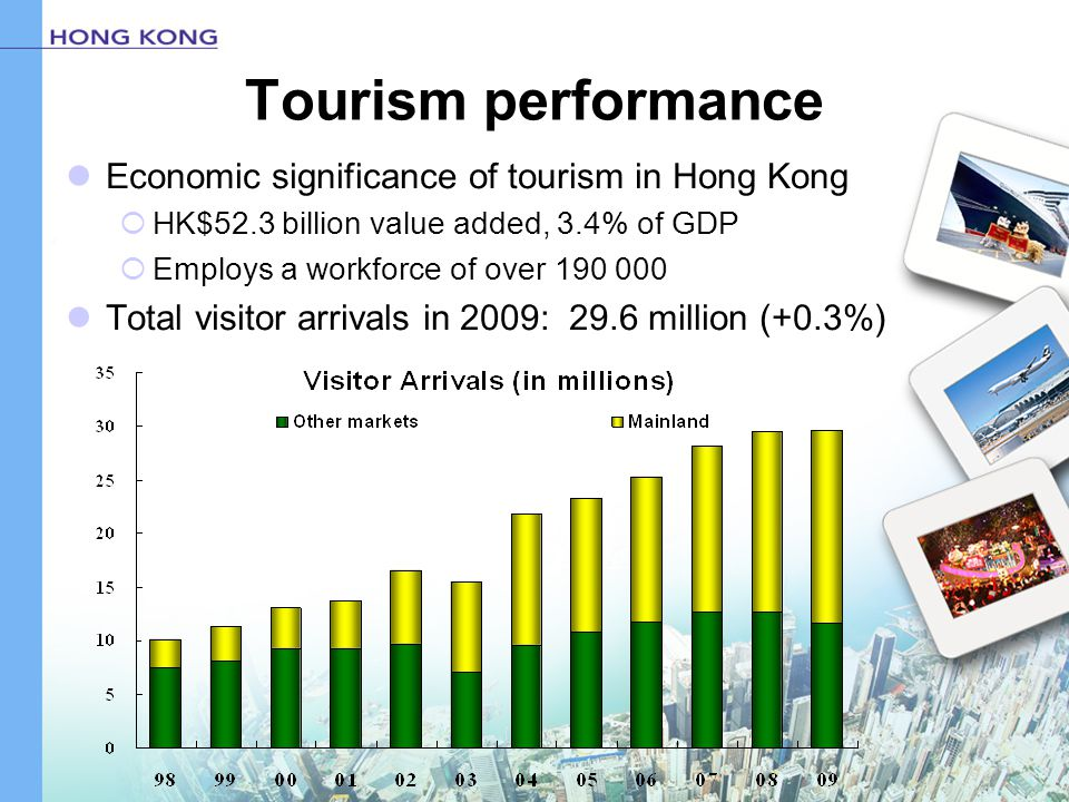 economic significance of tourism essay Tourism is the world's largest and fastest growing industry today, with  tourism  can play a major role in the socio economic development of sri.