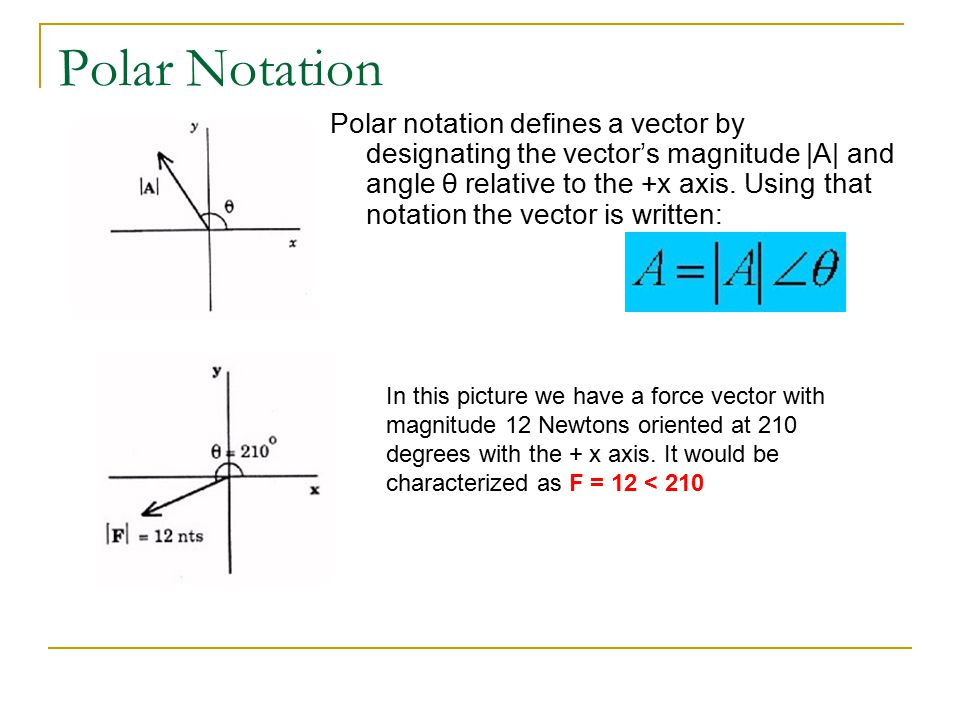 vector notation This is a complete lesson on vector notation that looks at how to express vectors, including as column vectors, and how to find the length of a vector the lesson is designed with the new gcse specification in mind.