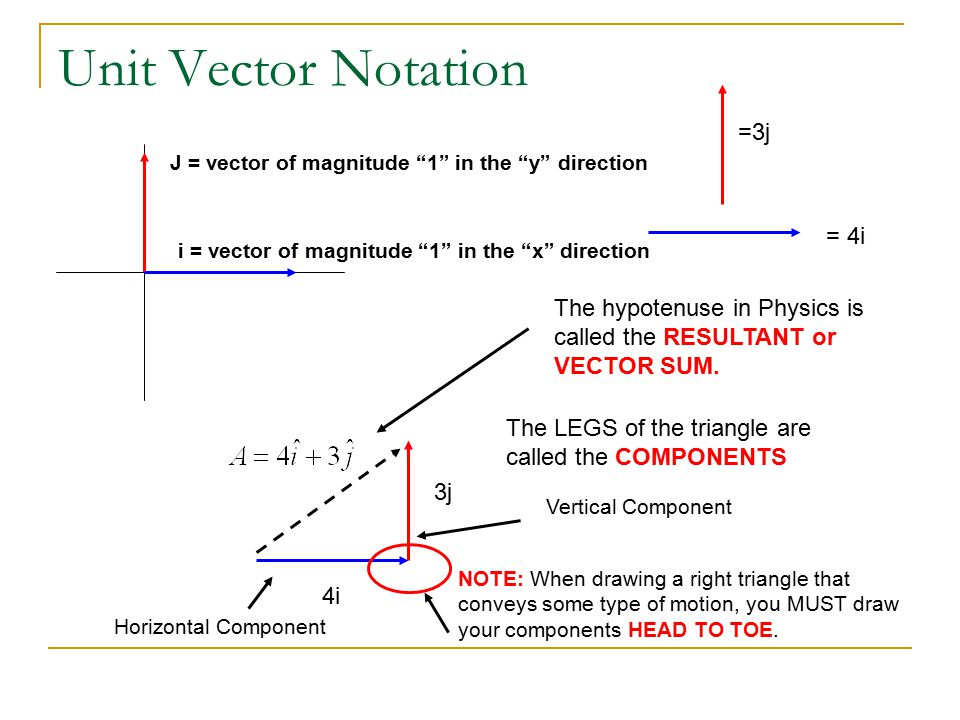 vector notation Finding velocity at time 't' • therefore if an object, say a boat, is at position vector (-4i + 3j)km and is moving at a speed of (4i + 17j)kmh-1 then after time t, its new position will be: • (initial position) + (displacement) (postion) + (vδt) (-4i + 3j)km + (4i + 17j)t.