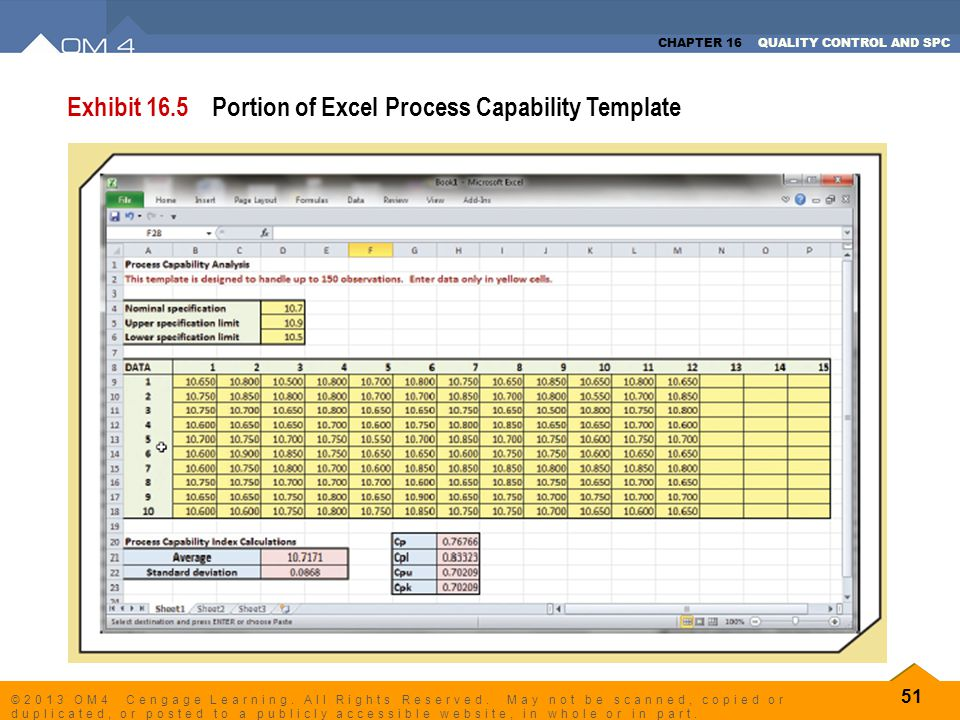 Quality control and spc ppt video online download for Process capability study template