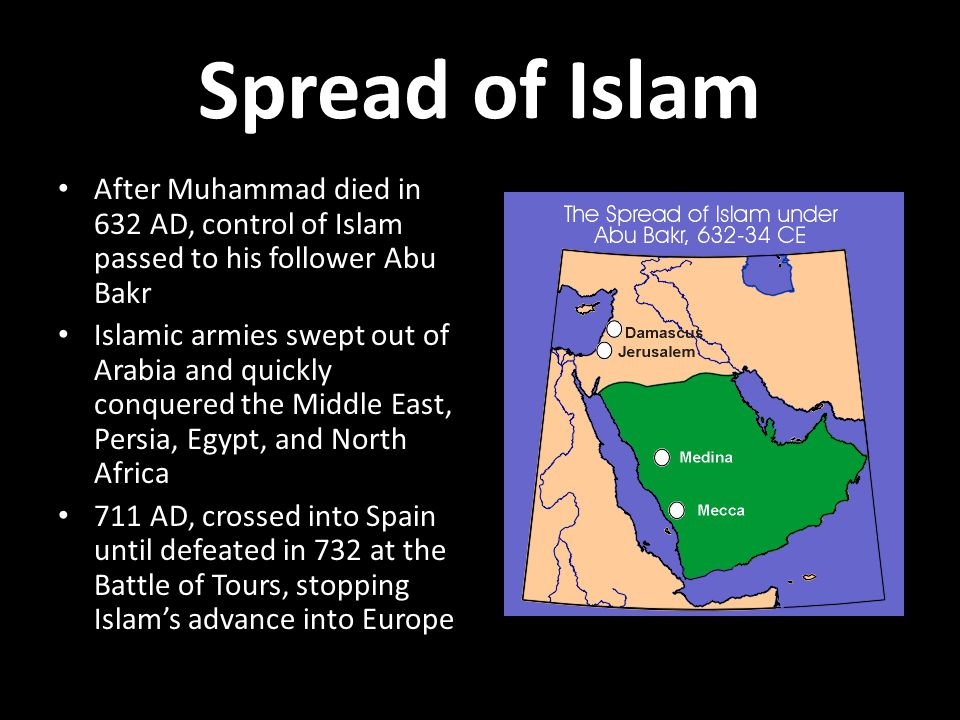 Image result for ISLAM'S PROPHET MUHAMMAD DIED