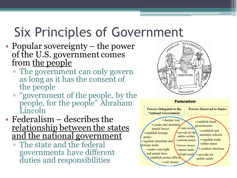Six Principles of Government