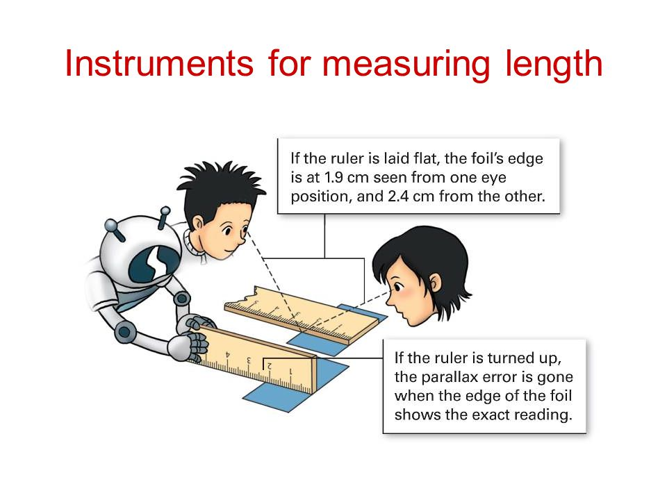 how to avoid parallax when measuring