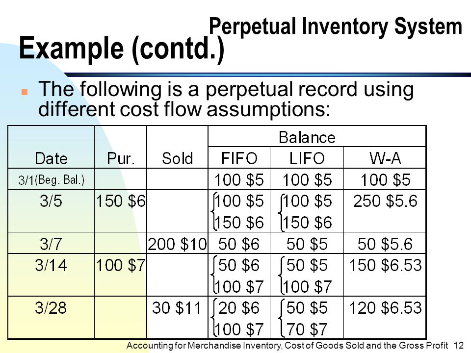 disadvantages of perpetual inventory A perpetual inventory system also comes with some disadvantages higher cost investment one disadvantage of a perpetual inventory system involves the setup cost most systems require the purchase of new equipment and inventory software this equipment includes point of sale scanners which read the bar code of each item.