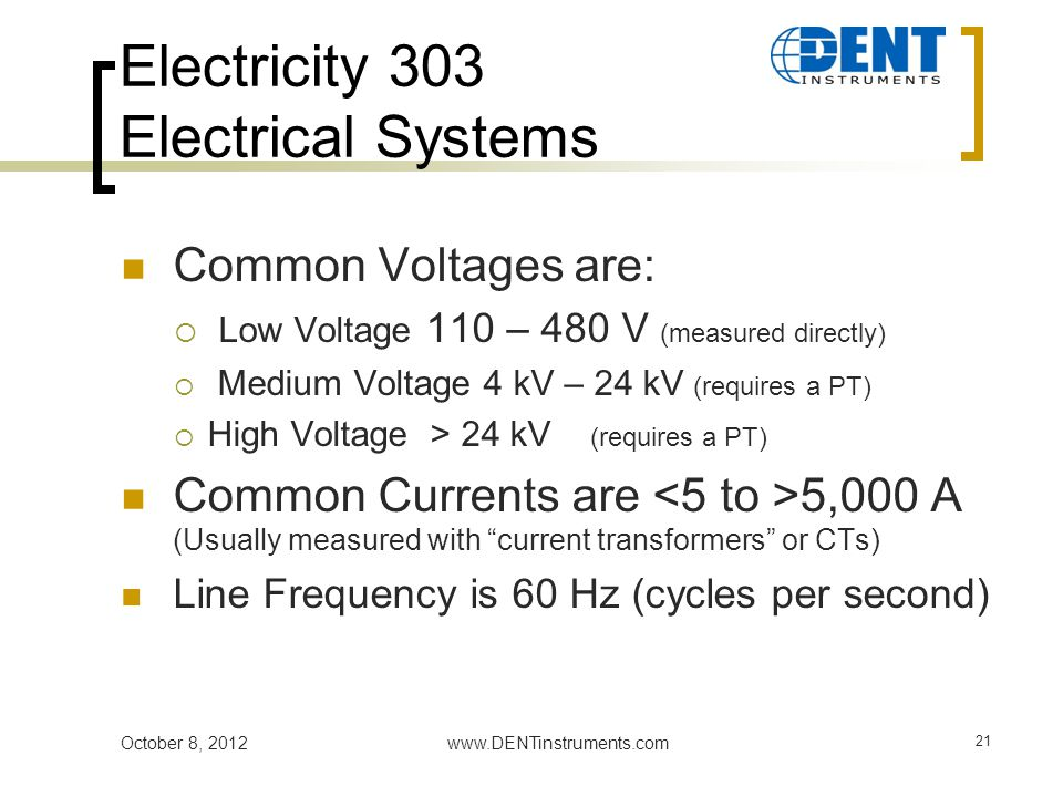High Voltage Vs Medium Voltage : Advanced metering tools for building energy use ppt
