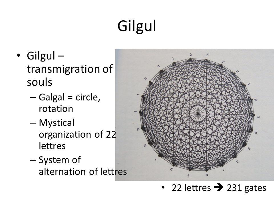 Gilgul+Gilgul+%E2%80%93+transmigration+o