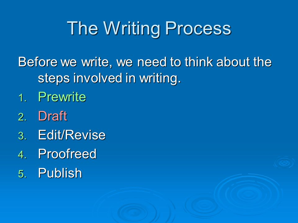 the writing process steps essay