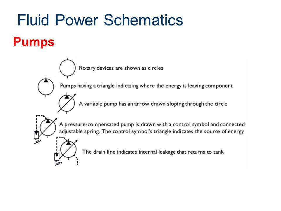 Fluid power introduction ppt video online download fluid power schematics sciox Images