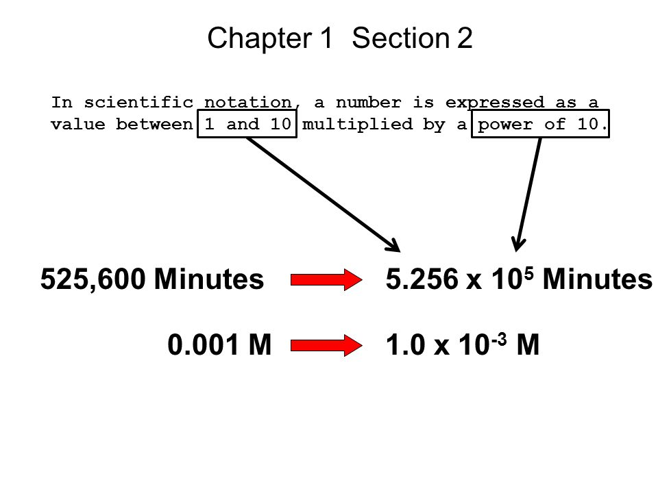 Chapter 1 Section 2 525,600 Minutes x 105 Minutes M