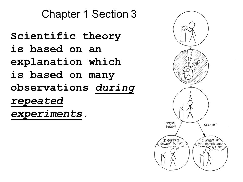 Chapter 1 Section 3 Scientific theory is based on an explanation which is based on many observations during repeated experiments.