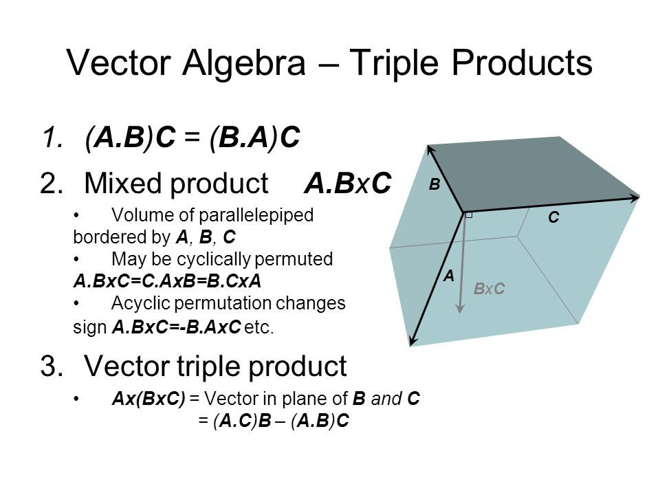 Diagram of vector triple product gallery how to guide and refrence ccuart Choice Image