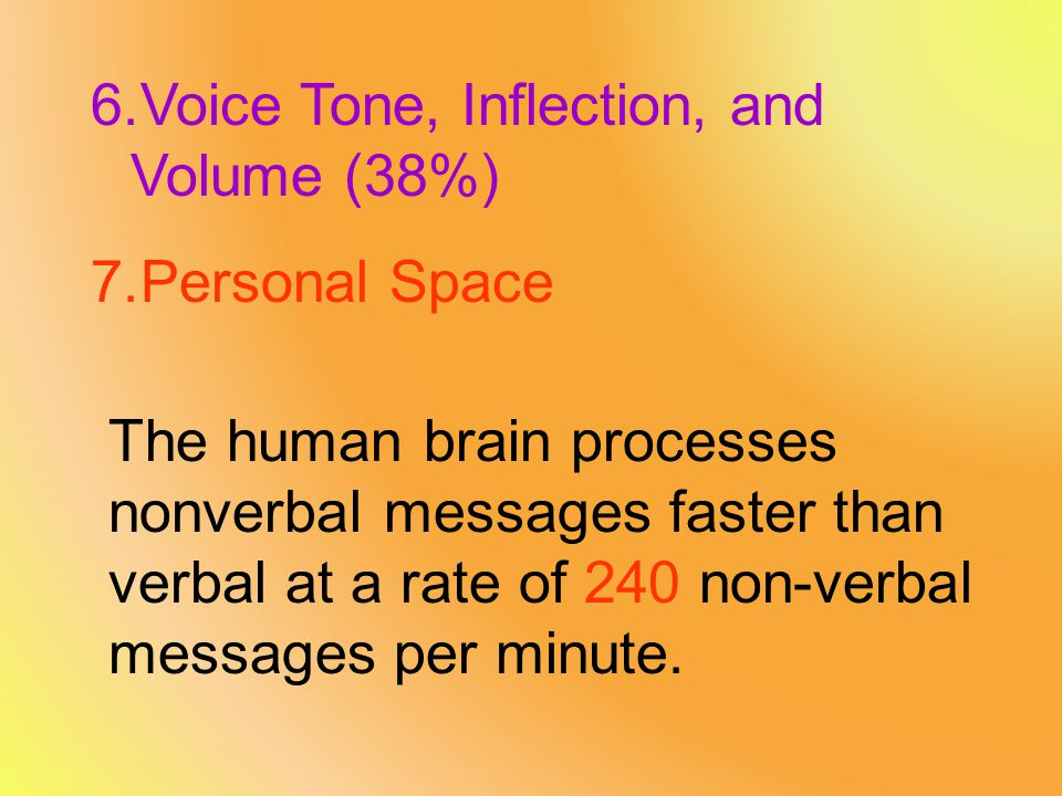 Voice Tone, Inflection, and Volume (38%)