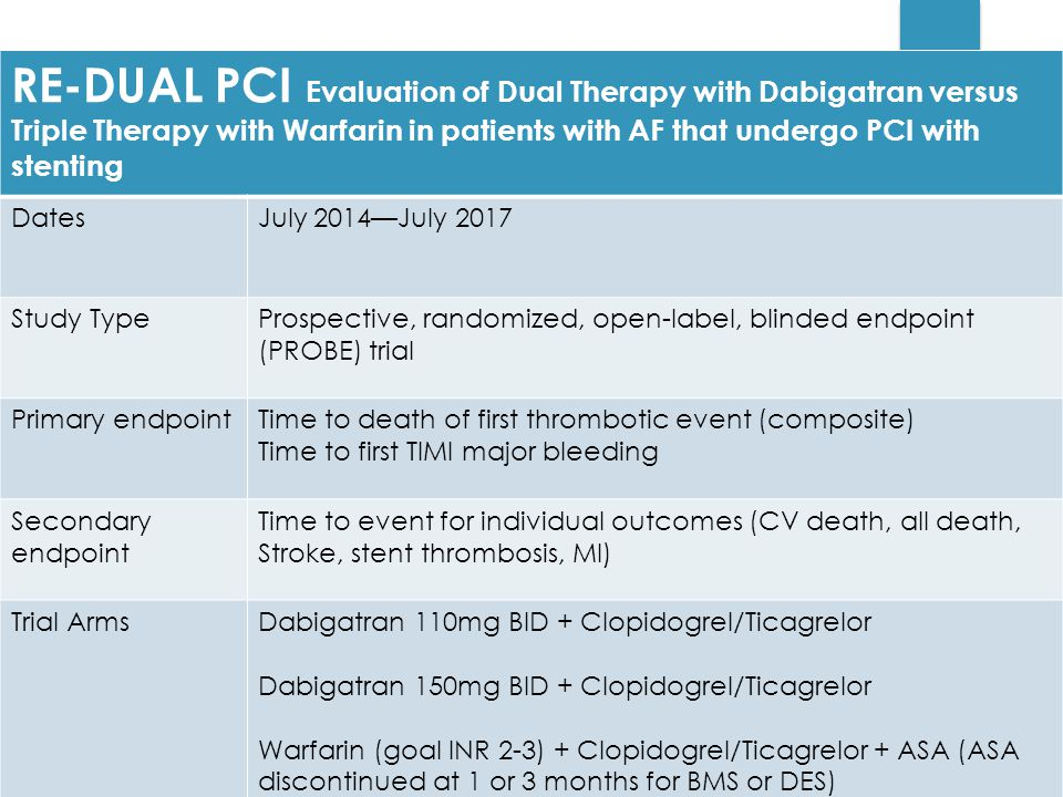 RE-DUAL PCI study on dabigatran in AF patients after PCI
