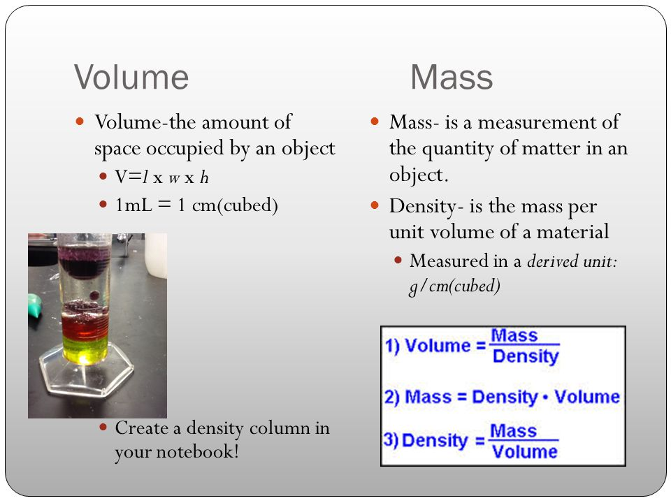 Chapter 1 The Nature of Science ppt download – Density Column Worksheet