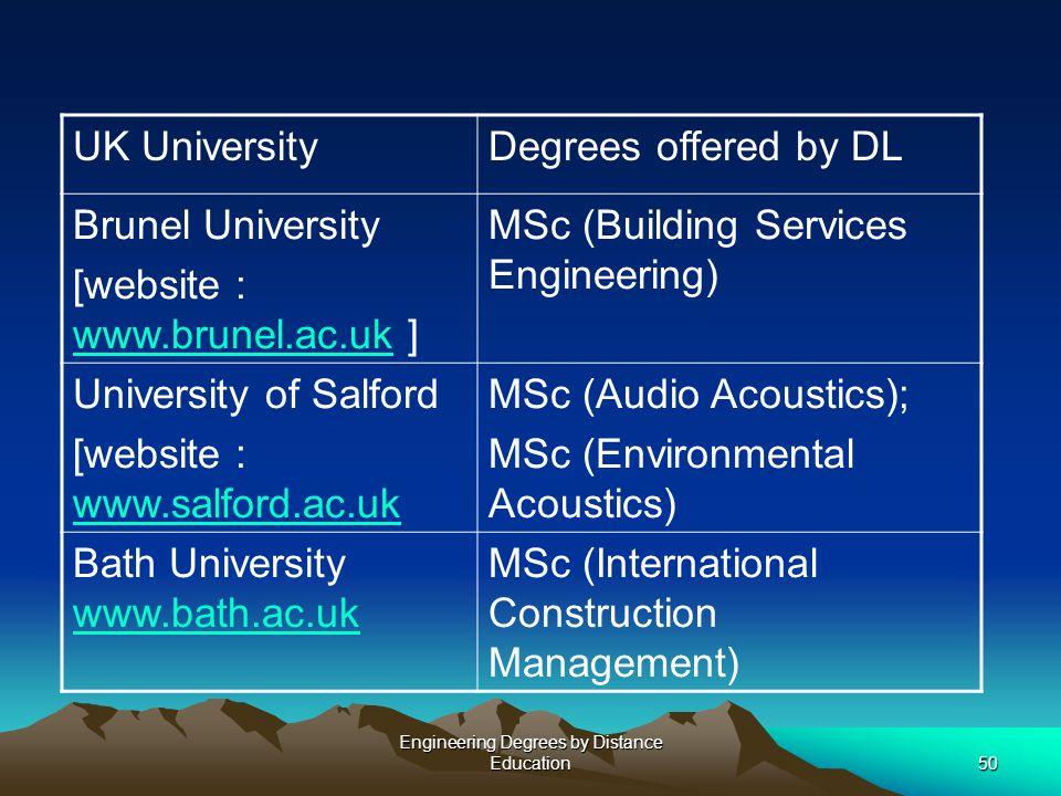 Building Services Engineering Msc Uk
