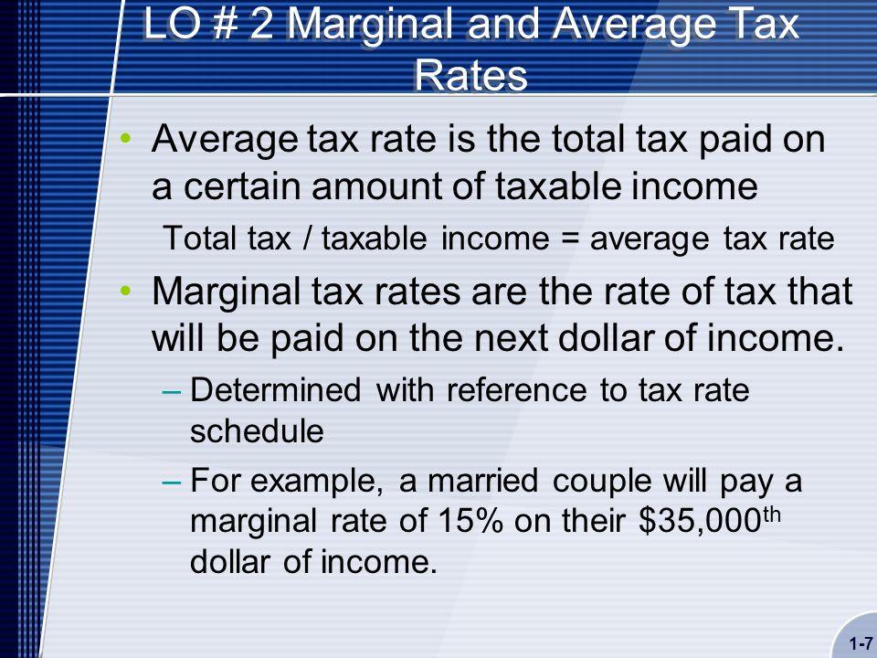 tax ch 1