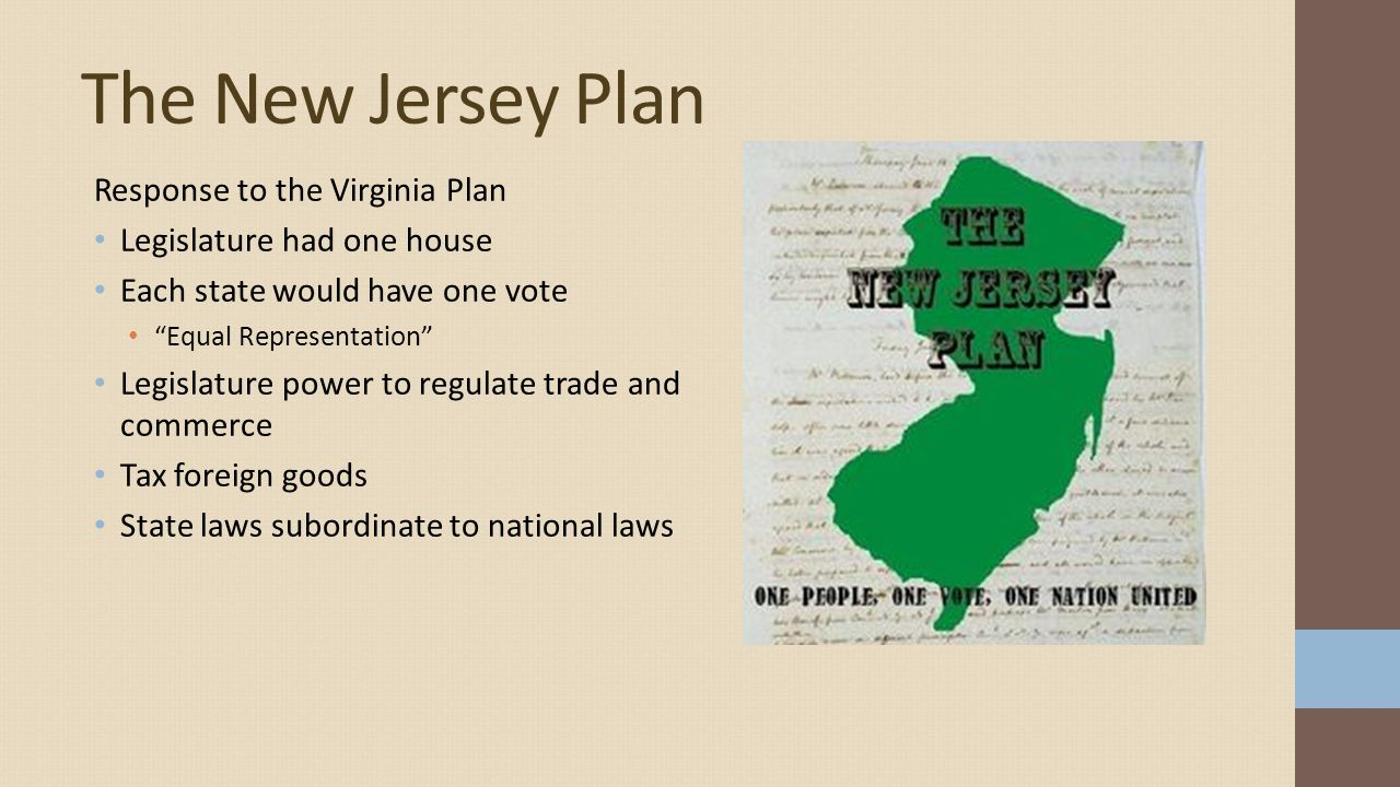 The New Jersey Plan Response to the Virginia Plan