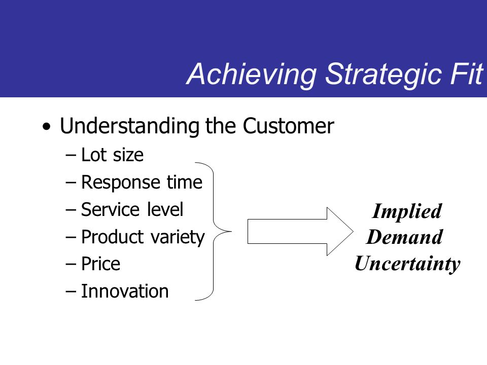 How to acheive the strategic fit between the supply chain & the business strategy?