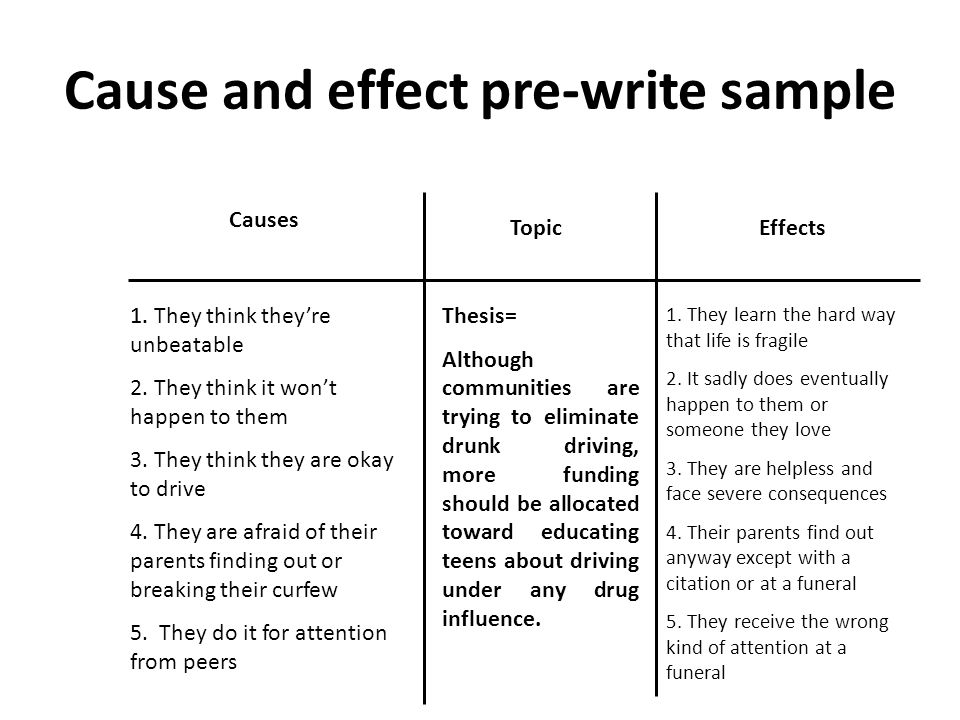 Cause and effect essay drunk driving