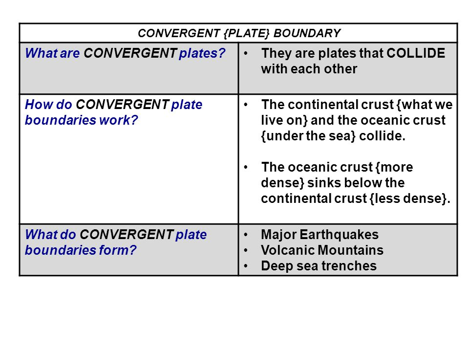 Major Geological Events Caused by Plate Tectonics - ppt video ...
