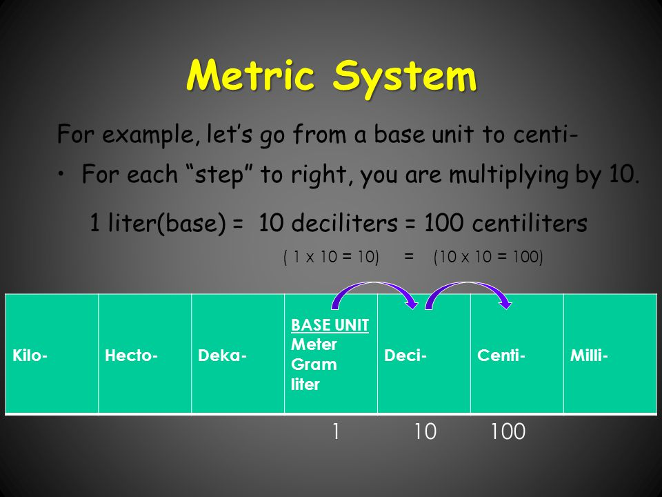 Metric System For example, let's go from a base unit to centi-