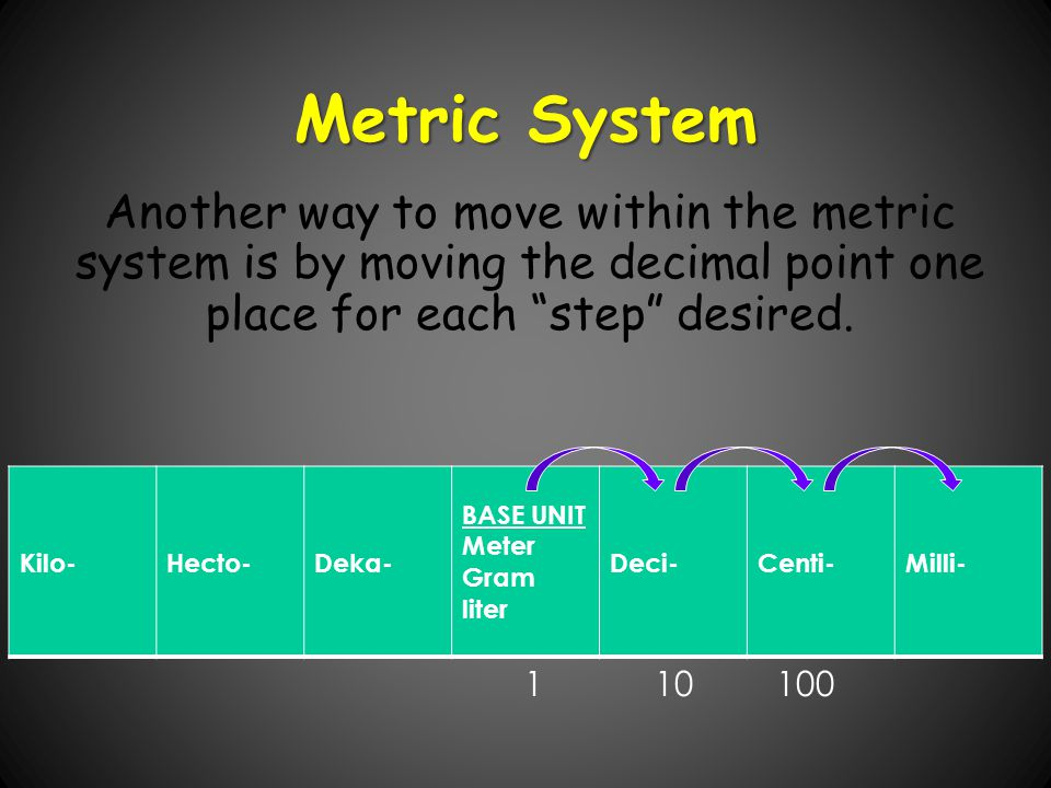 Metric System Another way to move within the metric system is by moving the decimal point one place for each step desired.
