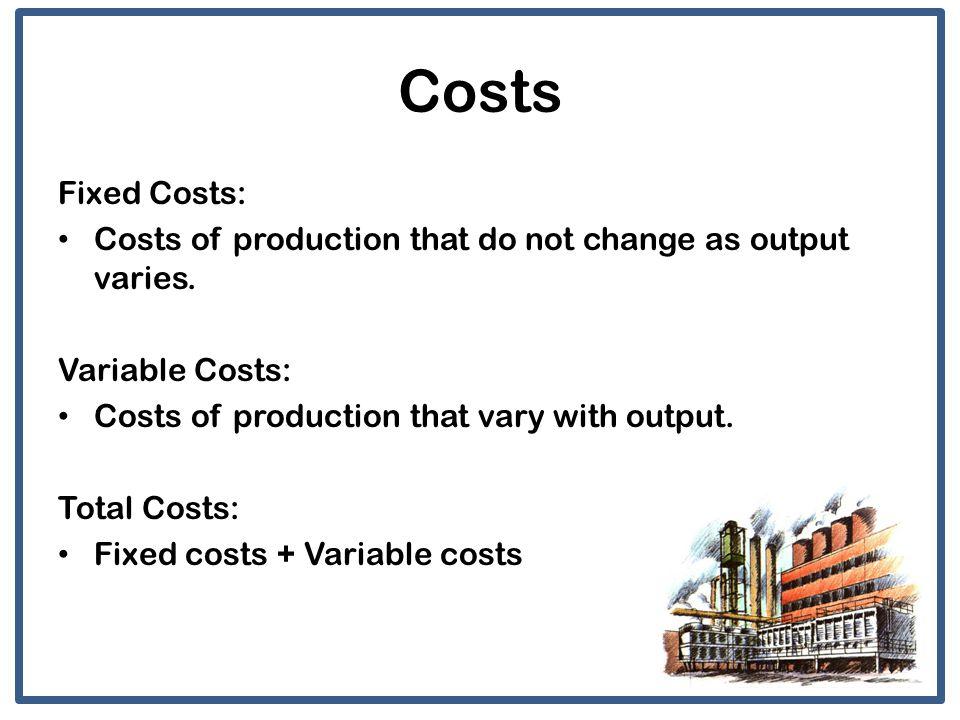 economics cost of production worksheet the best and most comprehensive worksheets. Black Bedroom Furniture Sets. Home Design Ideas