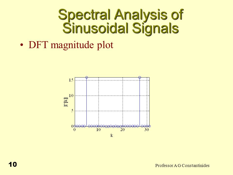 spectral analysis of signals pdf