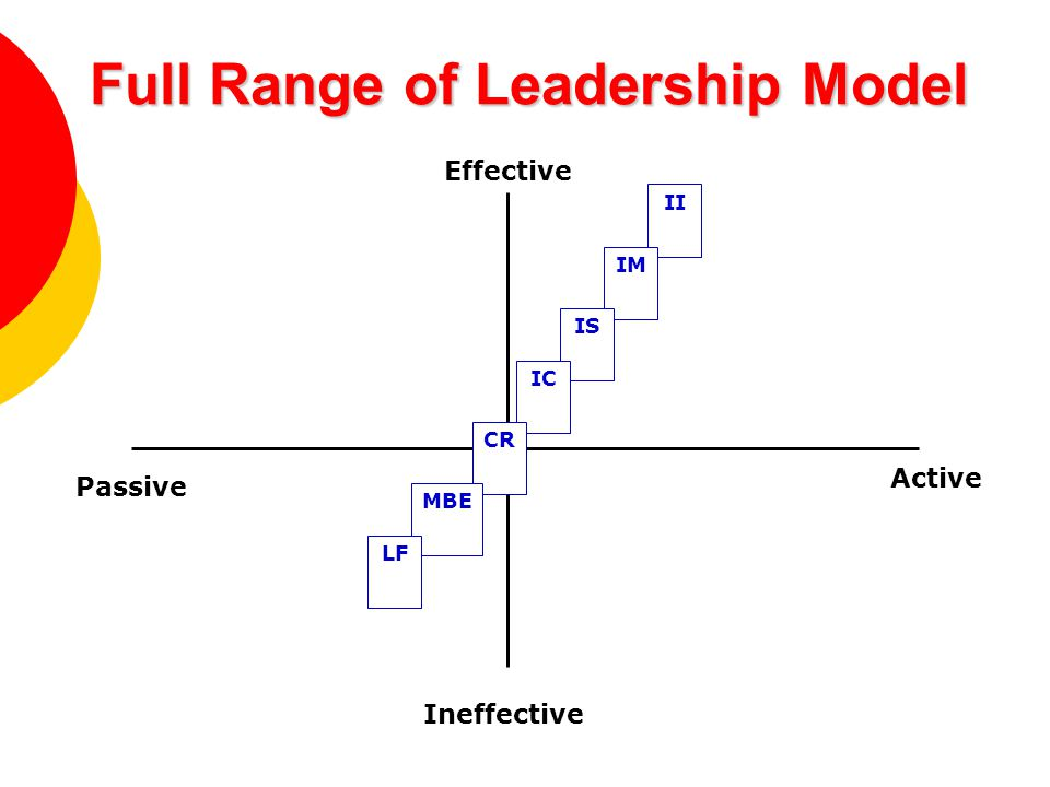 full range of leadership The second edition takes advantage of the updated support for the full range  model of leadership by incorporating lessons learned that can.