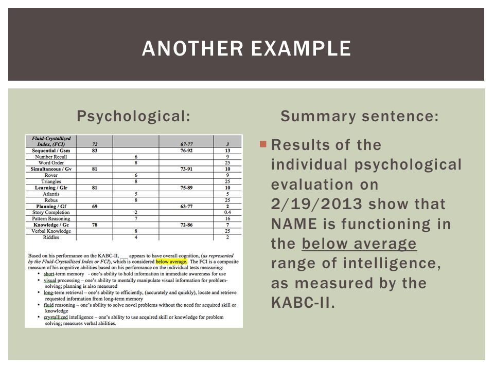 Summarizing The Psychological - Ppt Download