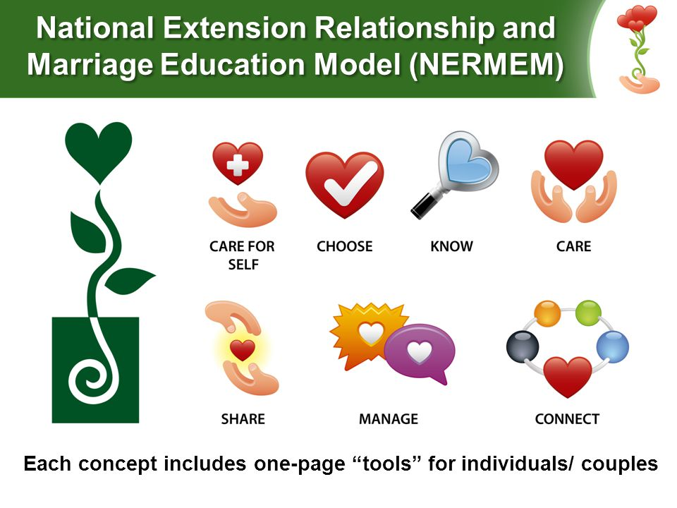 national extension marriage and relationship