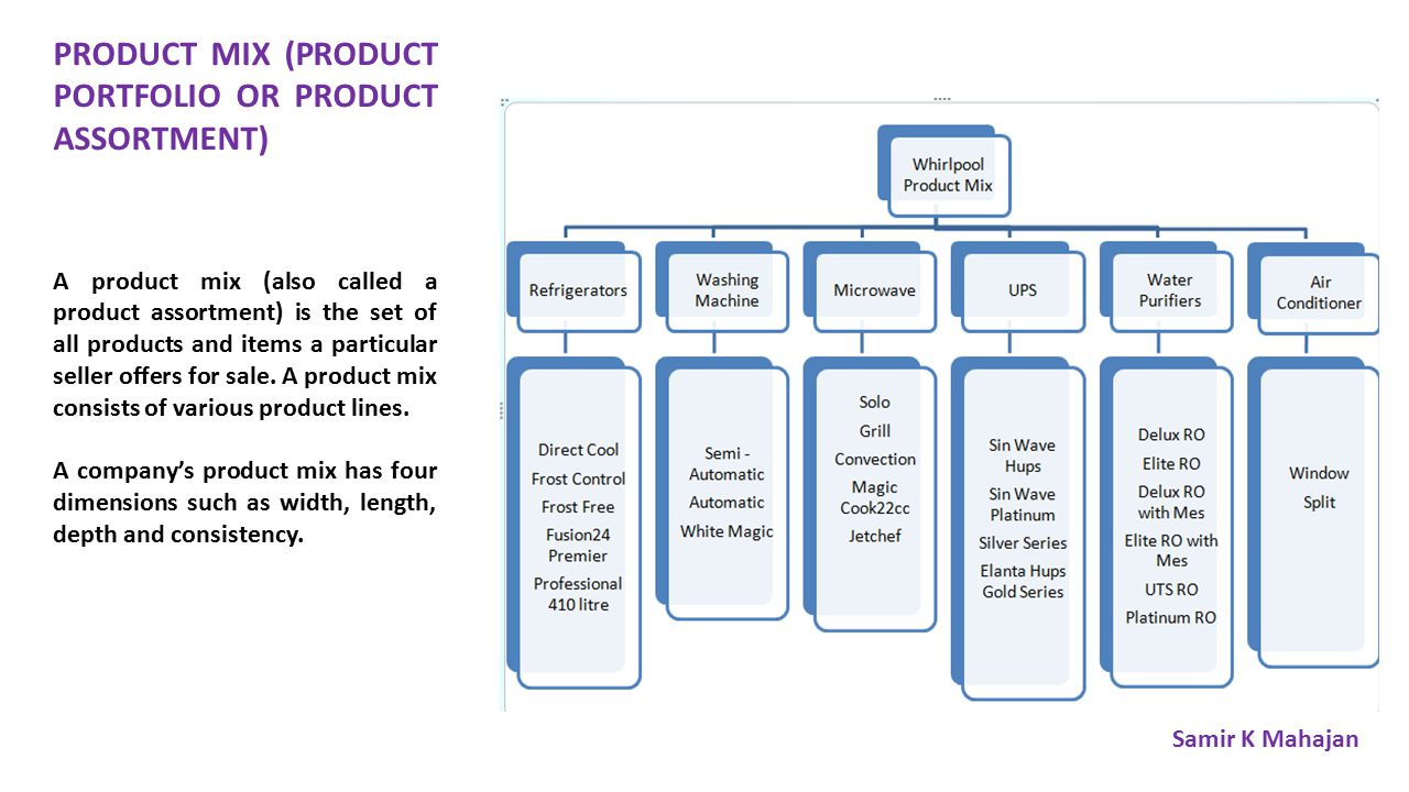 nokia product mix width length Product lining involves  is referred to as width of product mix the total number of products sold in all lines is referred to as length of product mix.