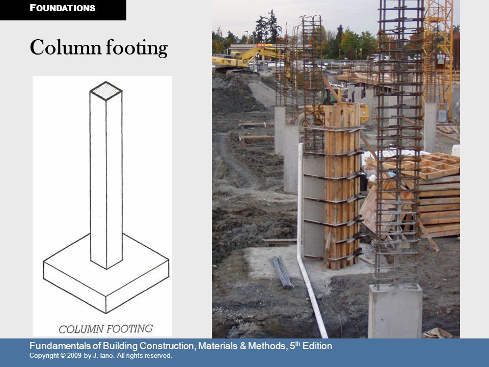 All Materials Construction : Foundation requirements ppt video online download