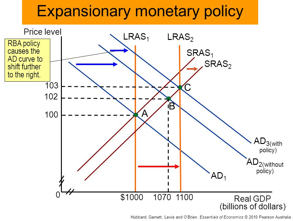 monetory policy Monetary policy zimbabwe, rbz mps, rbz monetary policy,reserve bank of zimbabwe monetary policy.