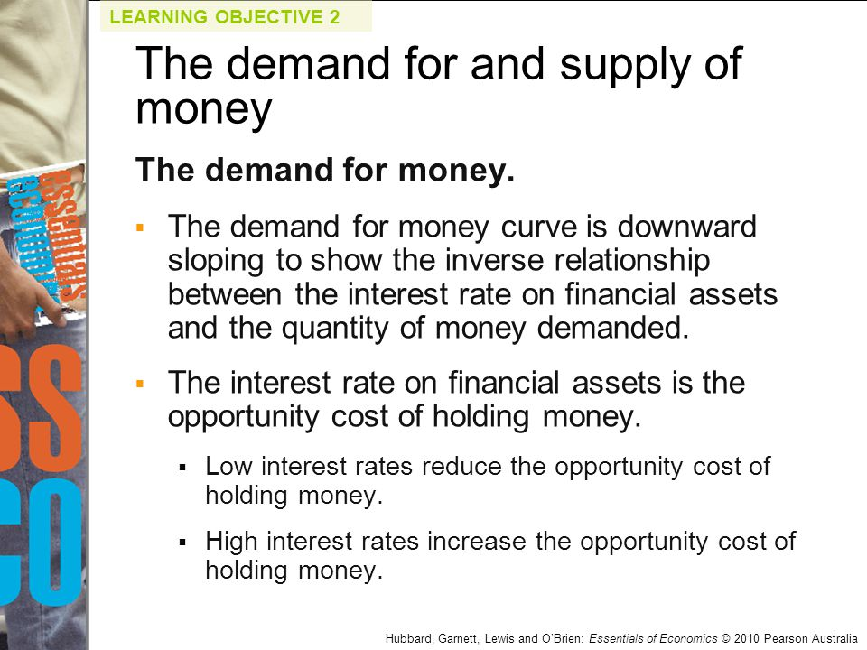 the demand for money curve shows relationship between