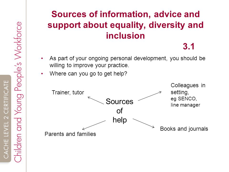 shc 23 3 1 identify a range of sources of information advice and support about diversity equality an The mscb multi-agency fgm strategy sets out merton's strategic response to the issue of fgm we are indebted to wandsworth lscb and merton public health for the work on fgm we are also grateful to lorraine beckford (merton ccg) for her outstanding work in researching international responses to fgm and.