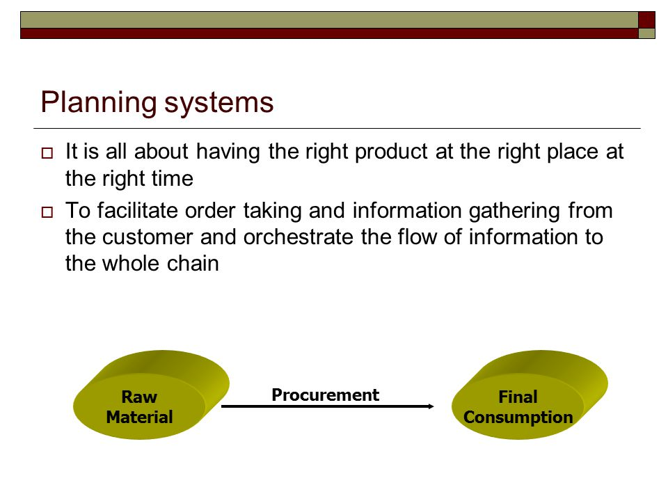 Planning systems It is all about having the right product at the right place at the right time.