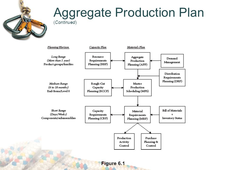 bradford manufacturing aggregate planning Operations and supply chain management: the gore fourth edition f robert jacobs indiana university richard b chase university of southern california  aggregate planning techniques 248 a cut-and-try example: the jc company  analytics exercise: developing an aggregate plan—bradford manufacturing 266.