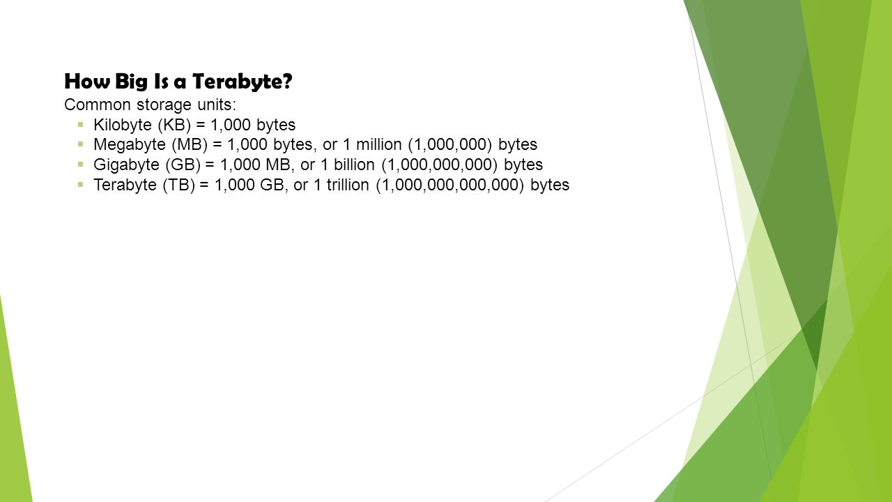 How Big Is a Terabyte Common storage units:
