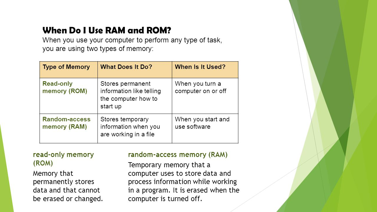 When Do I Use RAM and ROM When you use your computer to perform any type of task, you are using two types of memory: