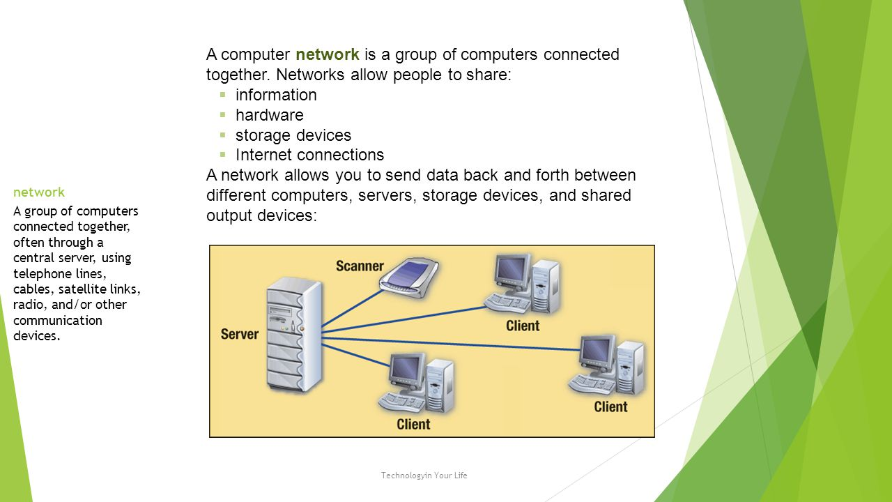 A computer network is a group of computers connected together