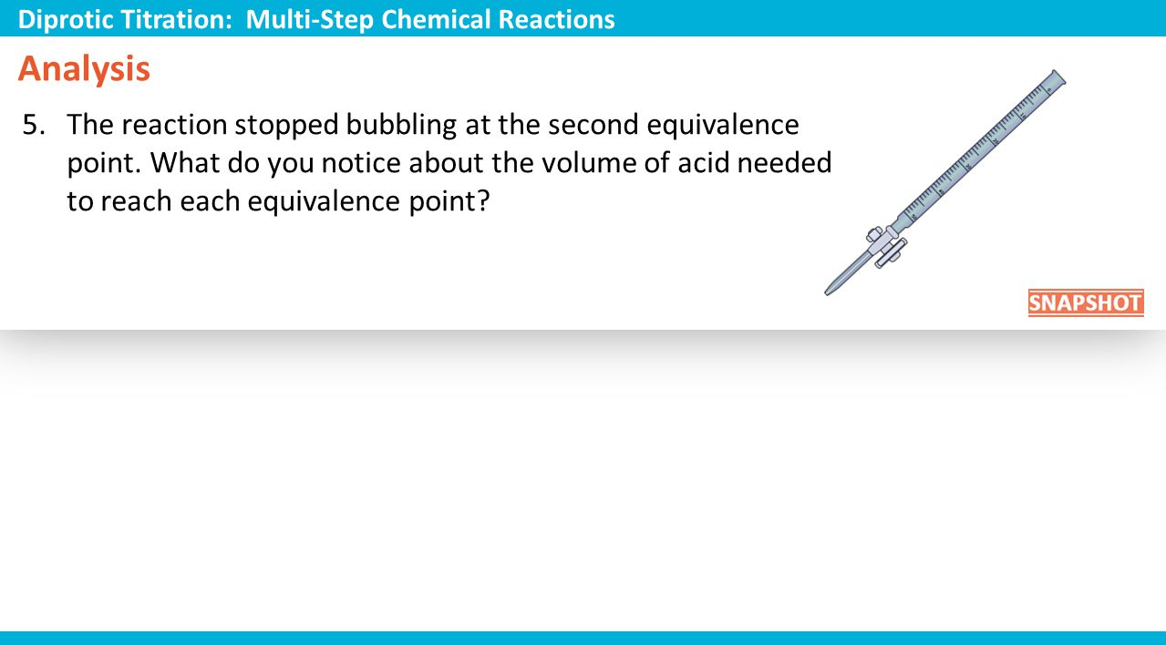 how to find volume of equivalence point diprotic acid