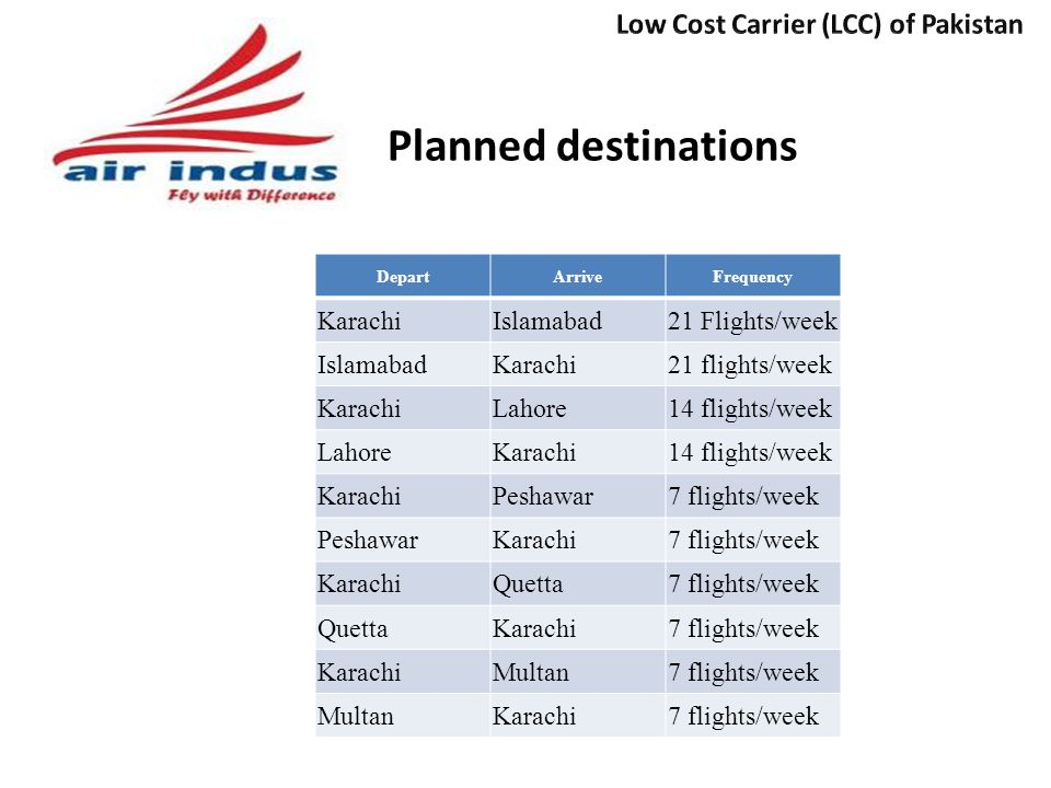 Planned destinations Low Cost Carrier (LCC) of Pakistan Karachi