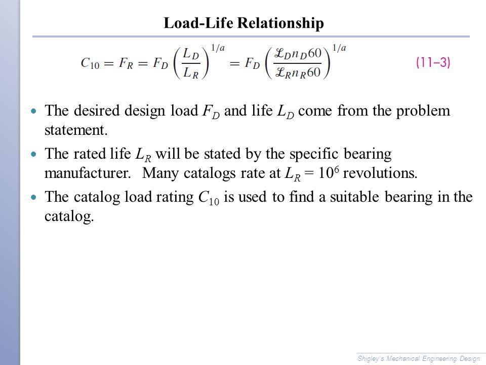Bresenham Line Drawing Algorithm Solved Problems : Chapter outline shigley s mechanical engineering design