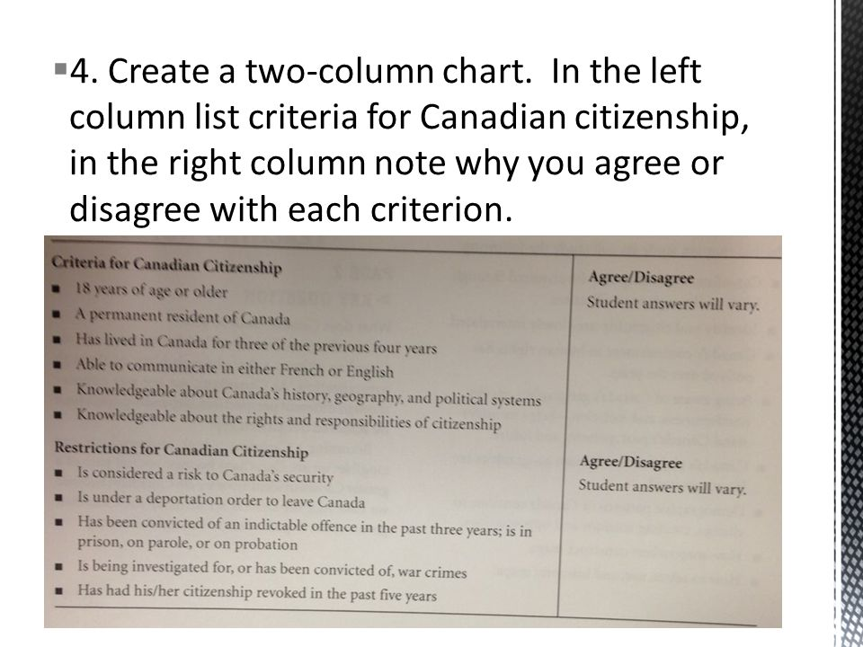 how to become a canadian citizen steps